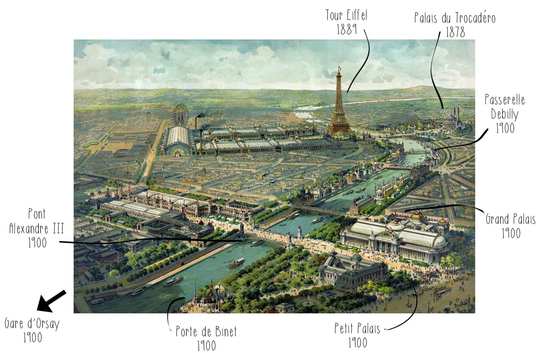 Vue panoramique exposition universelle 1900 Paris, expositions universelles 2015
